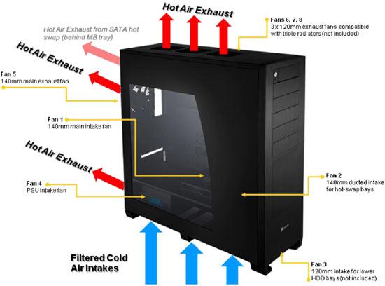 computer ventilation diagram dell computer wiring diagram