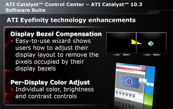 ATI Eyefinity Display Bezel compensation