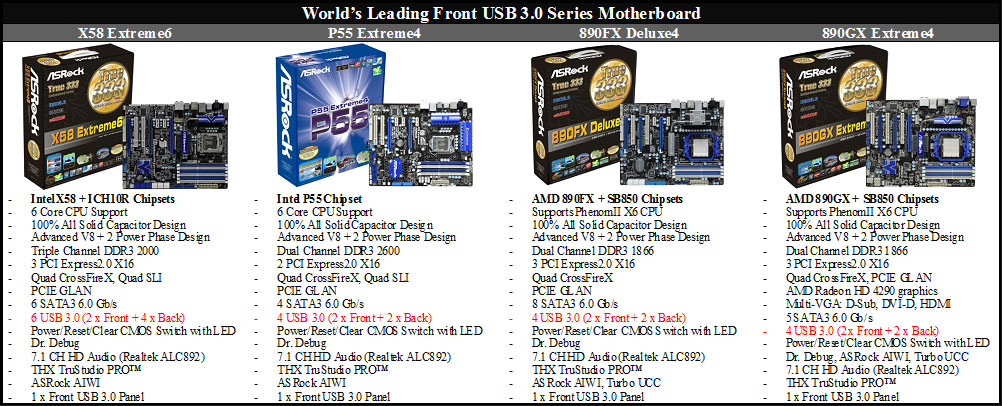 ASRock 890GX Extreme4 and 890FX Deluxe4 Motherboard Reviews - Legit