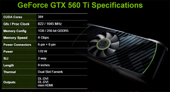 NVIDIA GeForce GTX 560 Ti Video Card