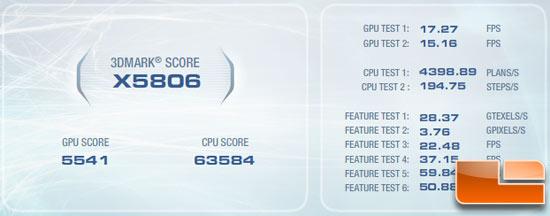 NVIDIA GeForce GTX 550 Video Card