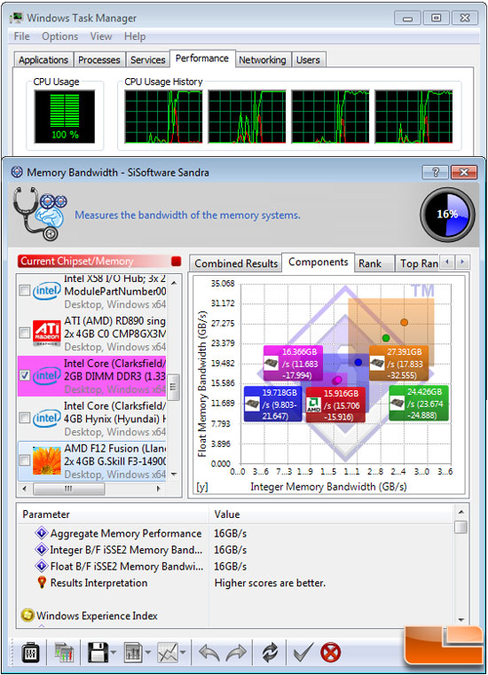 Sisoftware Sandra 2011 SP5
