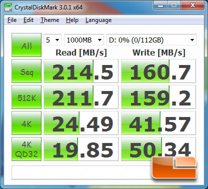 Intel Z68 CrystalDiskMark Benchmark Results