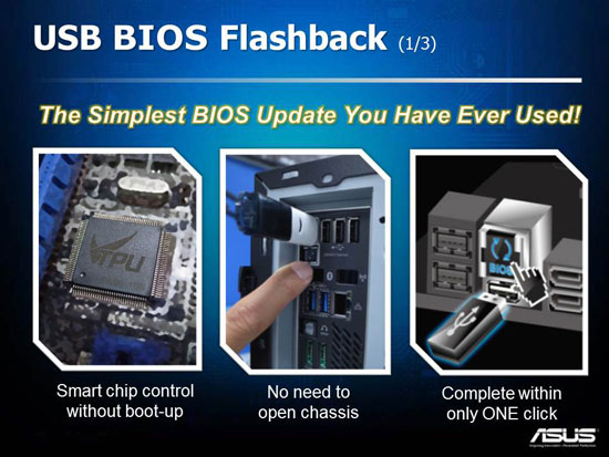 ASUS USB BIOS Flashback Technology