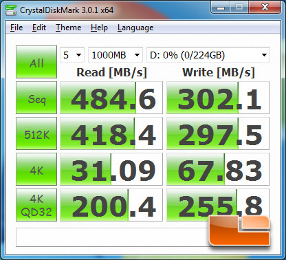 BIOSTAR TPower X79 Intel X79 CrystalDiskMark Benchmark Results
