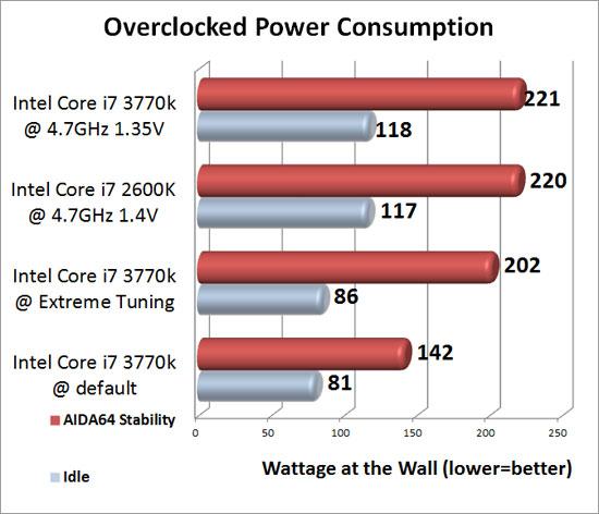 power-consumption.jpg