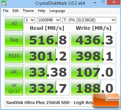 SanDisk Ultra Plus 256GB CRYSTALDISKMARK Z77