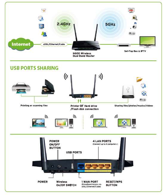 TP-Link-Overview