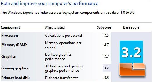 ASUS VivoTab Smart ME400 Tablet Windows Experience Index