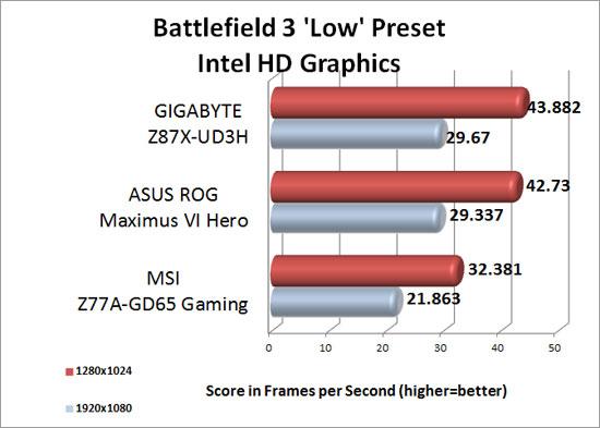battlefield-3-intel
