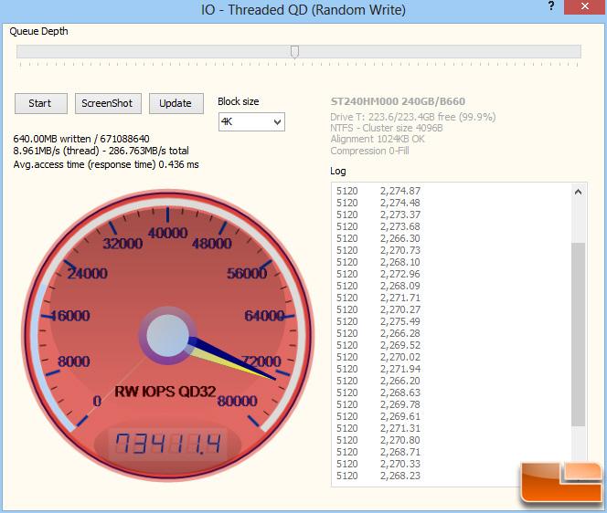 Seagate 600 240GB Anvil Write IOPS