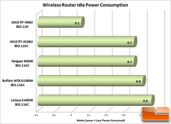 wirelessac_power_550