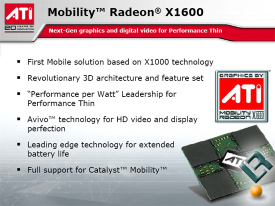 ATI Mobility Radeon X1600 Features