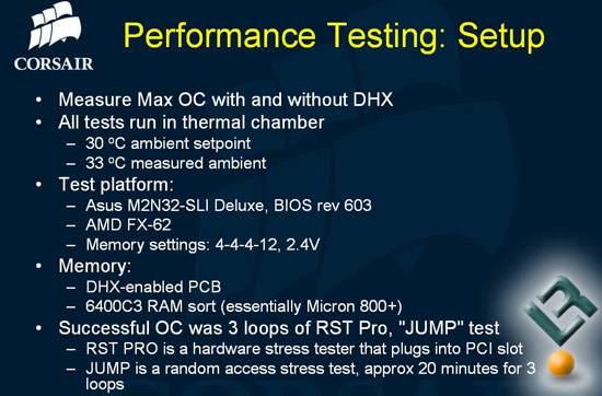 Corsair Memory DHX Technology