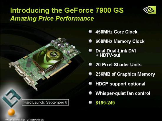 NVIDIA GeForce 7900GS Video Card