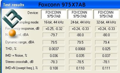 foxconn 975xab review