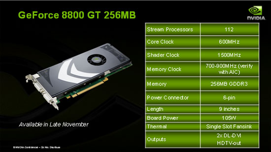GeForce 8800 GT 256MB Video CArd Specifications