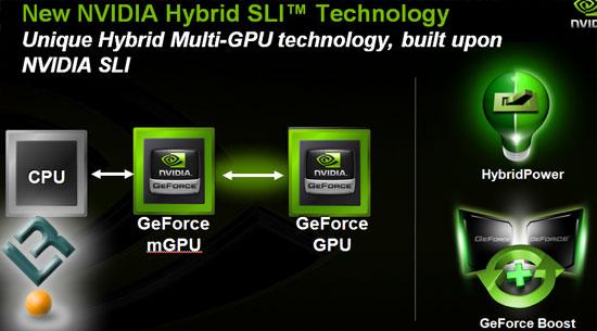 CES 2008: NVIDIA Hybrid SLI, nForce 780a and GeForce 8200