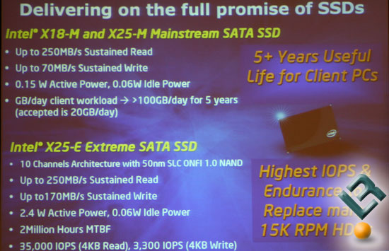 IDF 2008 – Intel Solid State Drives and Inside The X18-M
