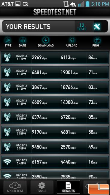 LG Optimus G Pro Network Performance
