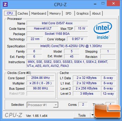 4520U-max