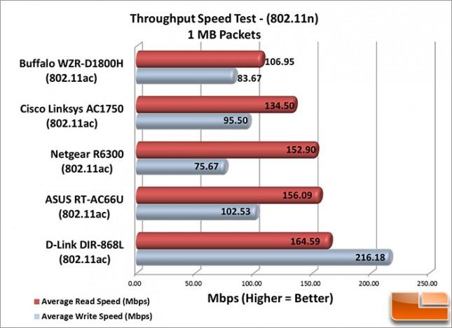 N_Speeds_1MB