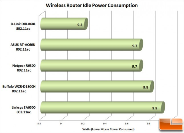 WiFi_AC_Router_Power