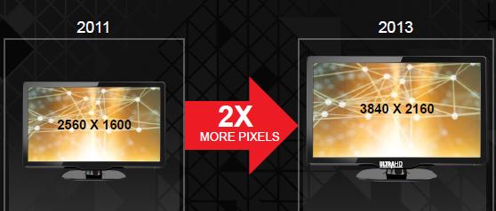 increasing-display-resolution