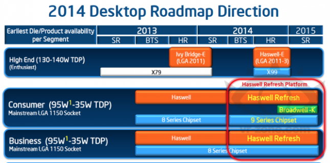 intel-2014-cpu-roadmap