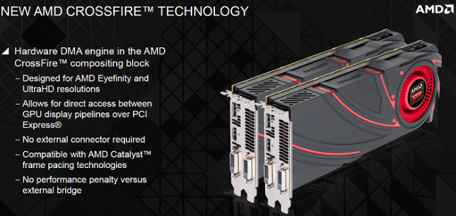 pcie-crossfire-technology