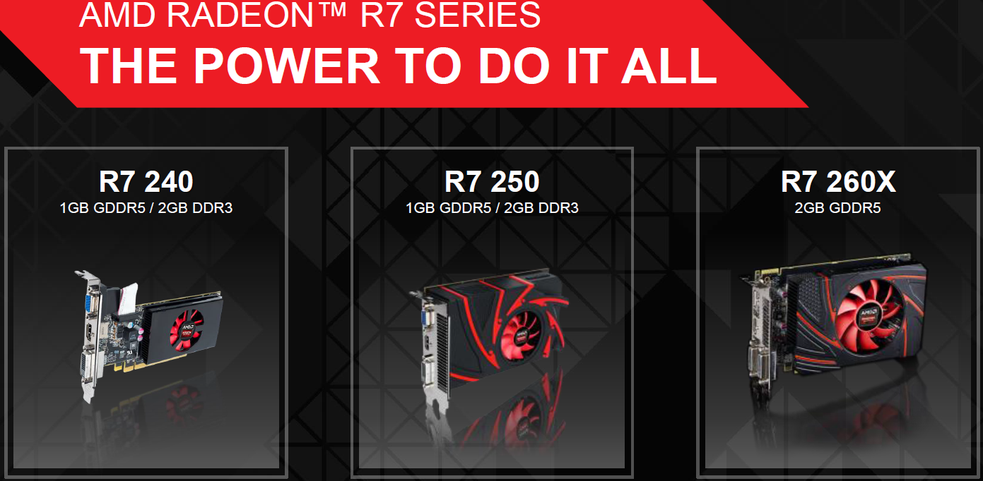 With Graphics Core Next architecture and Mantle support, AMD Radeon R7 240,  AMD Radeon R7 250 and AMD Radeon R7 260X GPUs bring the power to do it all  to PC ...