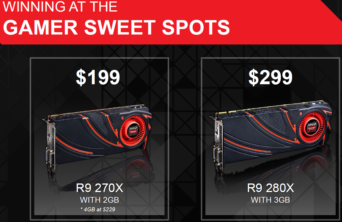 AMD Releases R7 Series Graphics Cards - R7 240, R7 250 and