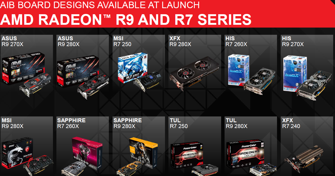 AMD Unleashes R9 Series Graphics Cards - R9 270X and R9 280X - Legit