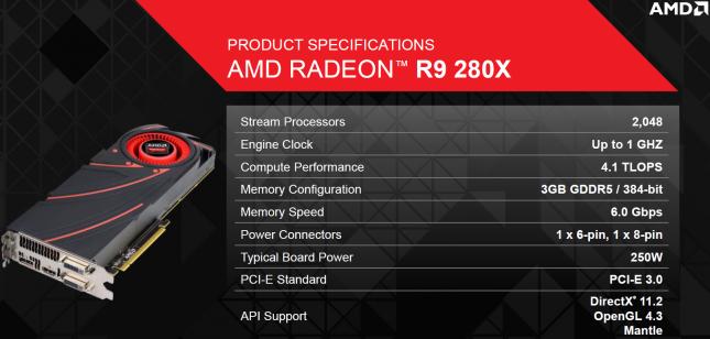 AMD Radeon R9 280X Specs