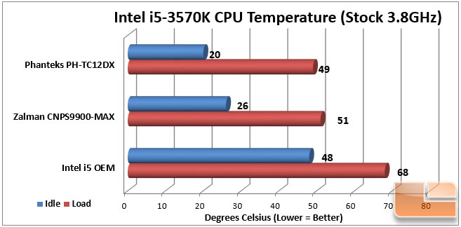 TC12DX Thermal Chart