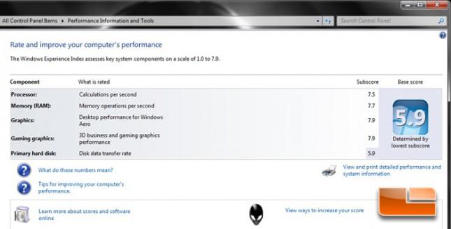 Alienware X51 R2 Windows Experience Index Score
