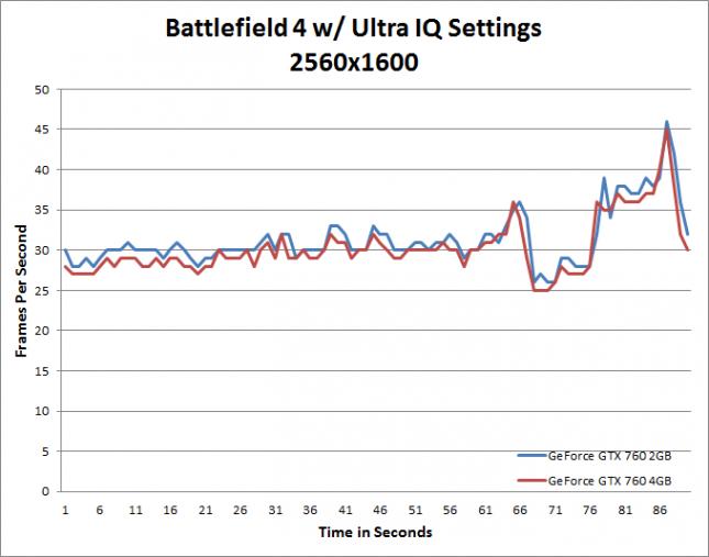 Battlefield 4 2560x1600