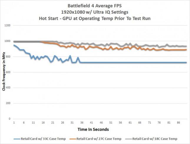 bf4-retail-hot-clocks
