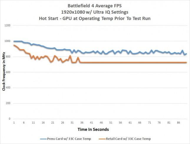 bf4-versus-hot-clocks
