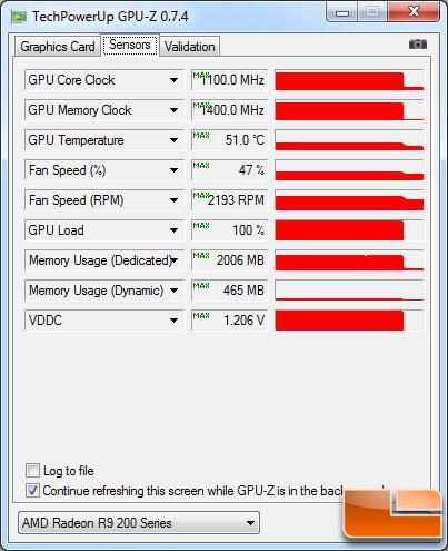 gigabyte-270x-load