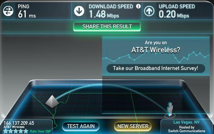 AT&T Unite Pro Speed Test