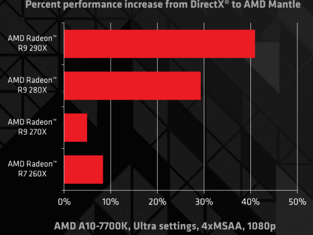 bf4-mantle-performance