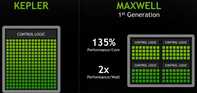 maxwell-gpu