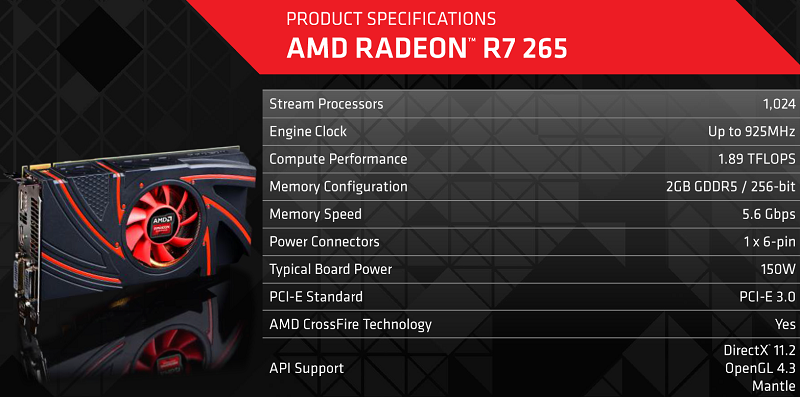 AMD Announces Radeon R7 265 Video Card and Cuts R7 260X Prices - Legit  Reviews