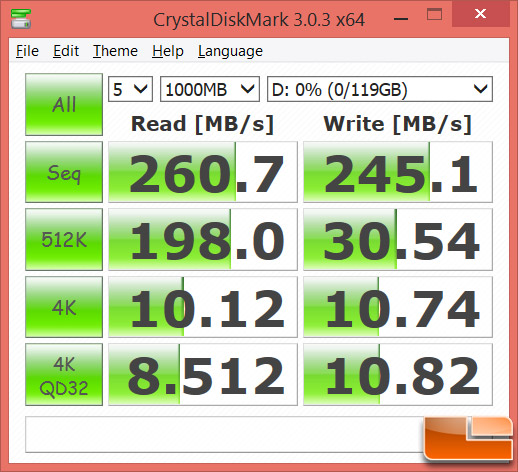 sandisk-cdm-128gb