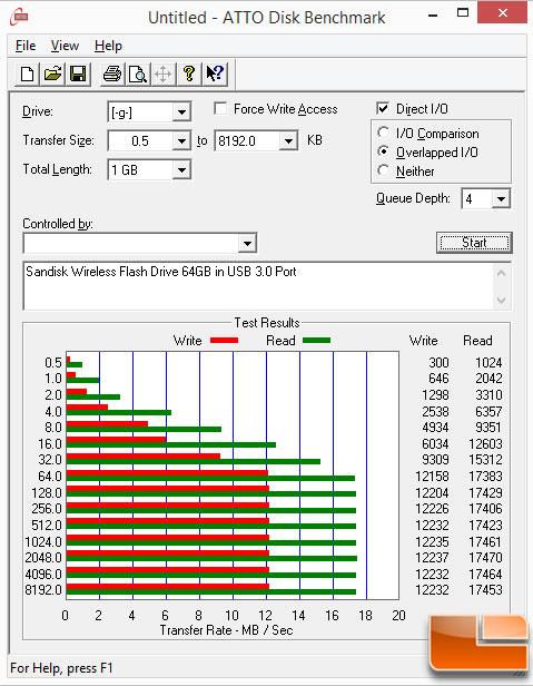 SanDisk Wireless Flash Drive USB ATTO