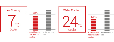 cooling-boost