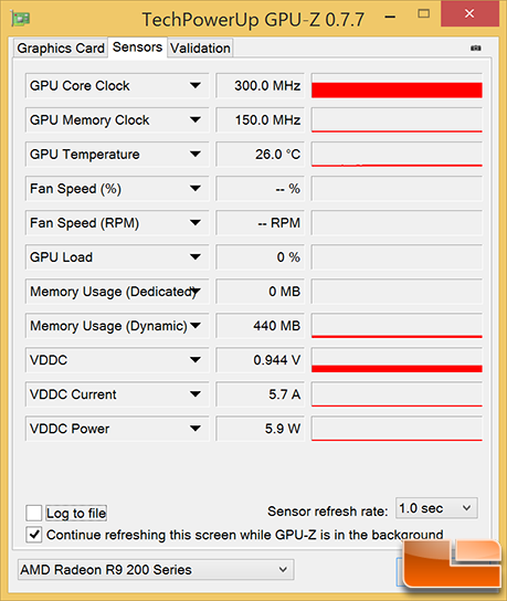 AMD Radeon R9 295X2 Idle