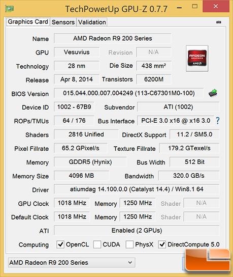 AMD Radeon R9 295X2 GPUZ