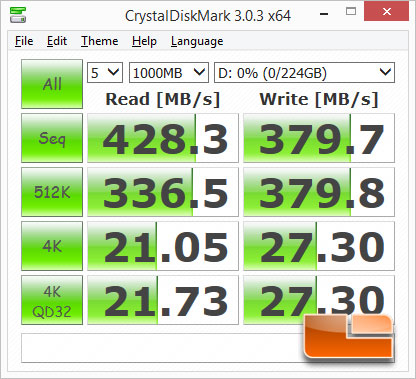 ASUS Z97-Pro Wi-Fi ac USB Performance Testing